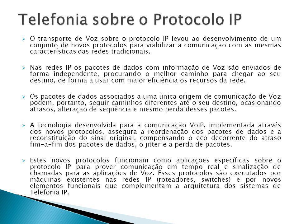 Telefonia sobre o Protocolo IP