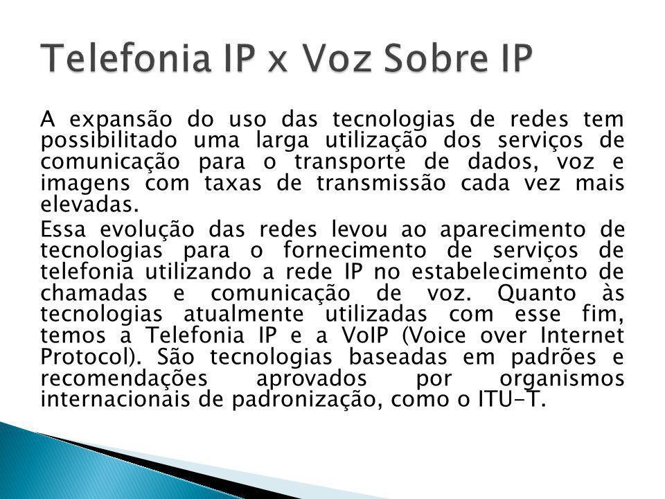 Telefonia IP x Voz Sobre IP