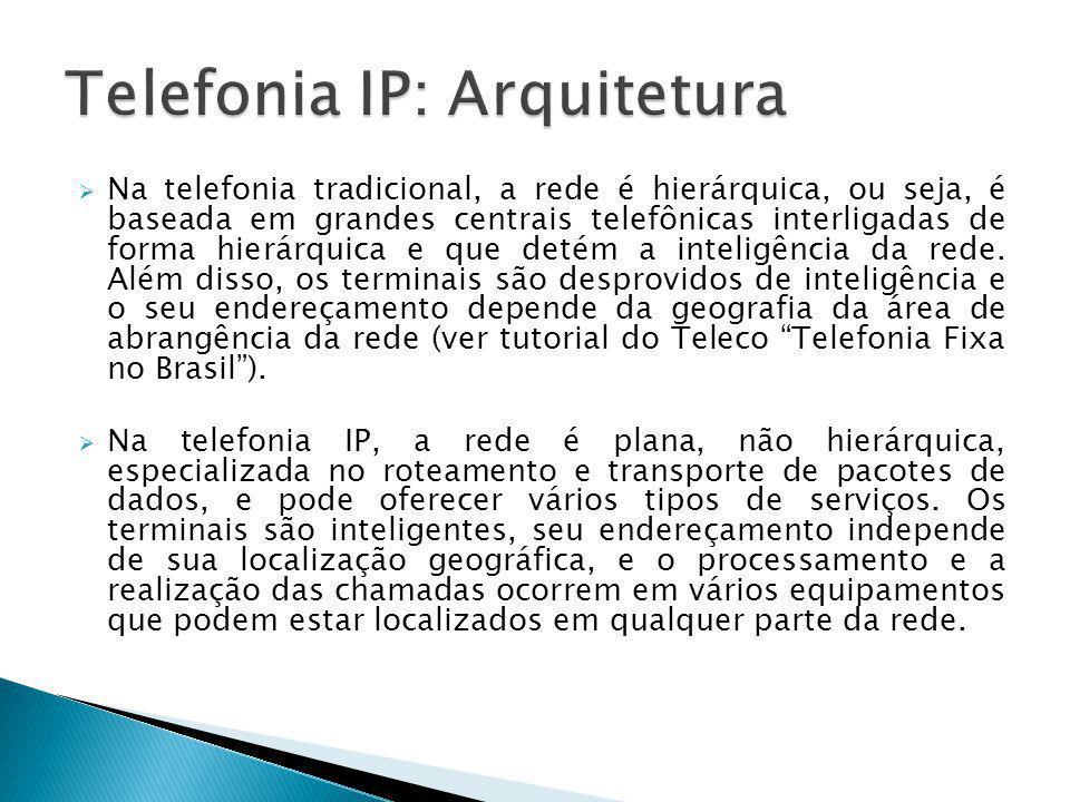 Telefonia IP: Arquitetura