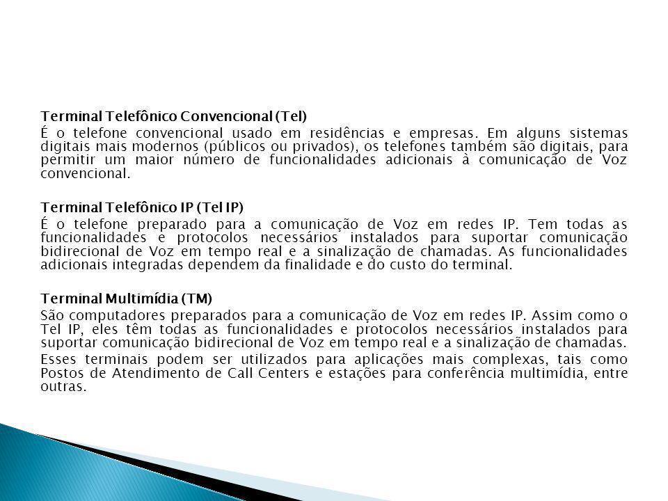 Terminal Telefônico Convencional (Tel) É o telefone convencional usado em residências e empresas.
