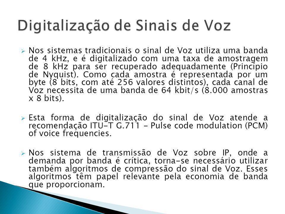 Digitalização de Sinais de Voz