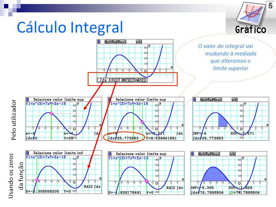 Cálculo Integral Pelo utilizador Usando os zeros da função