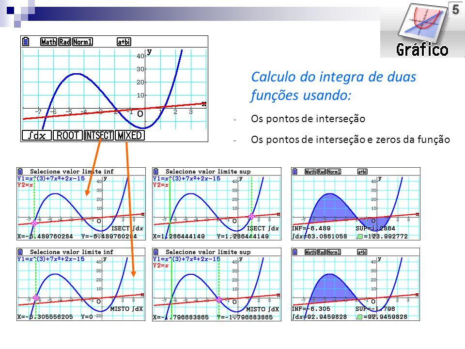 Calculo do integra de duas funções usando: