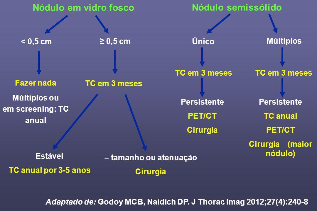 Cirurgia (maior nódulo) Múltiplos ou em screening: TC anual