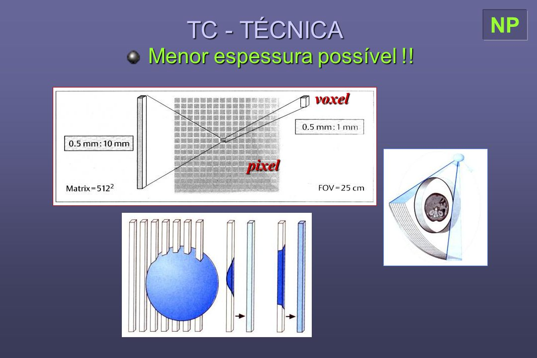 TC - TÉCNICA NP Menor espessura possível !! pixel voxel