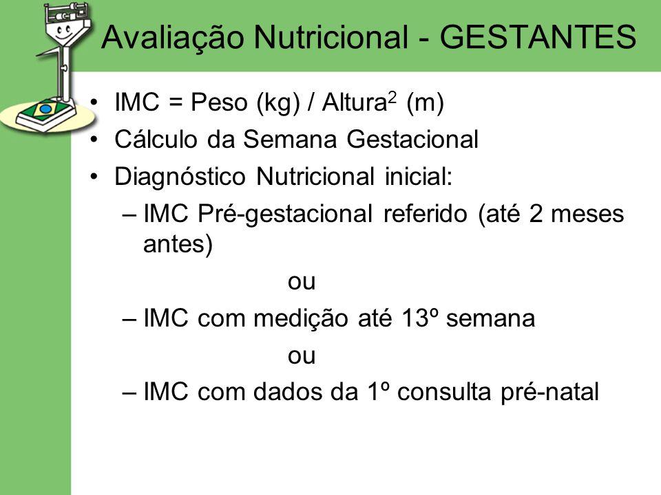 Avaliação Nutricional - GESTANTES