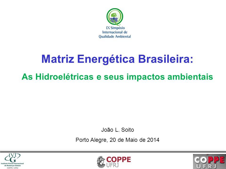 Matriz Energética Brasileira: