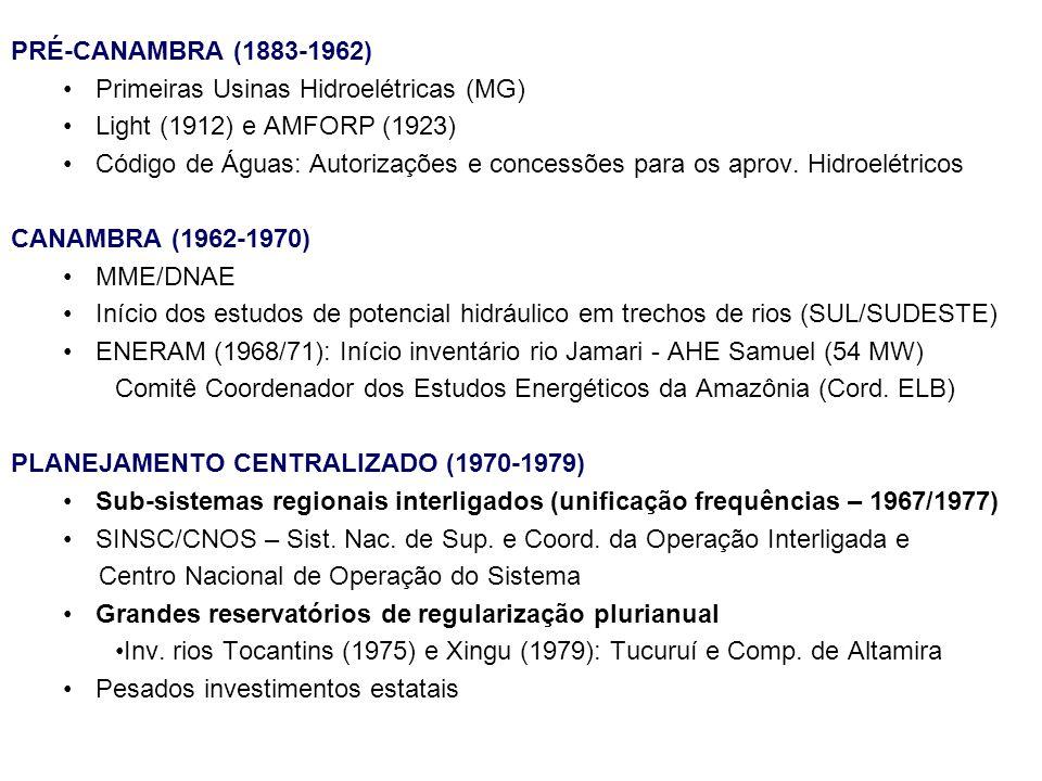 PRÉ-CANAMBRA (1883-1962) Primeiras Usinas Hidroelétricas (MG) Light (1912) e AMFORP (1923)