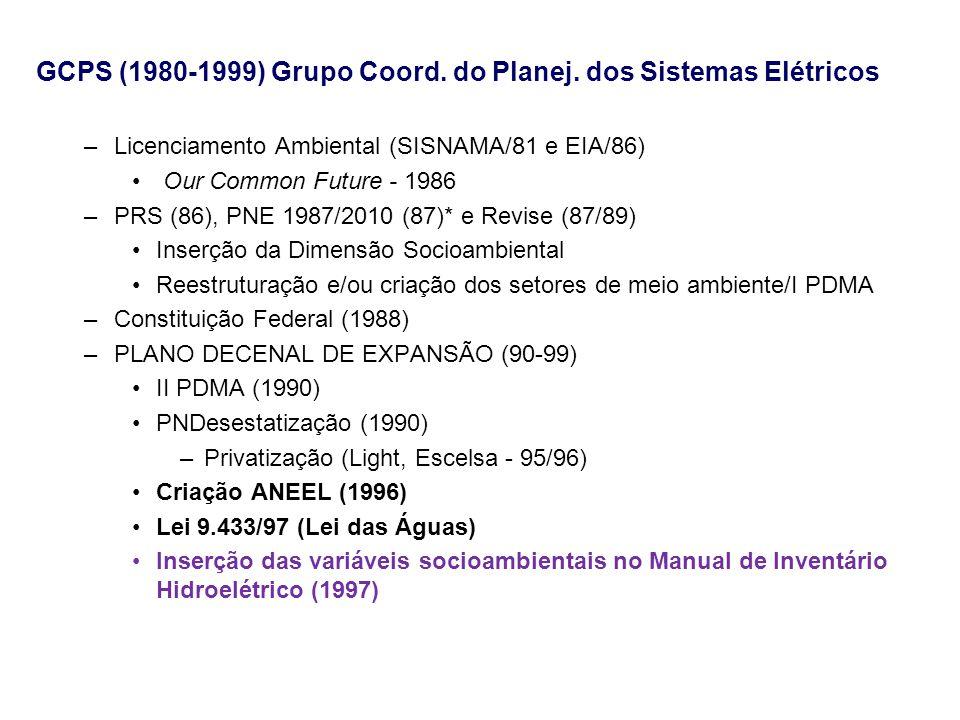 GCPS (1980-1999) Grupo Coord. do Planej. dos Sistemas Elétricos