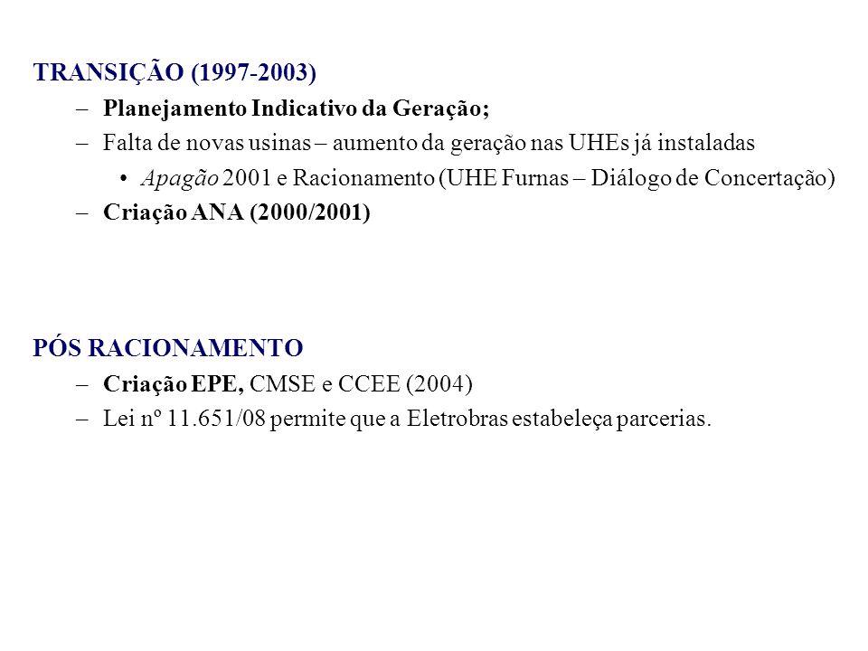 TRANSIÇÃO (1997-2003) PÓS RACIONAMENTO