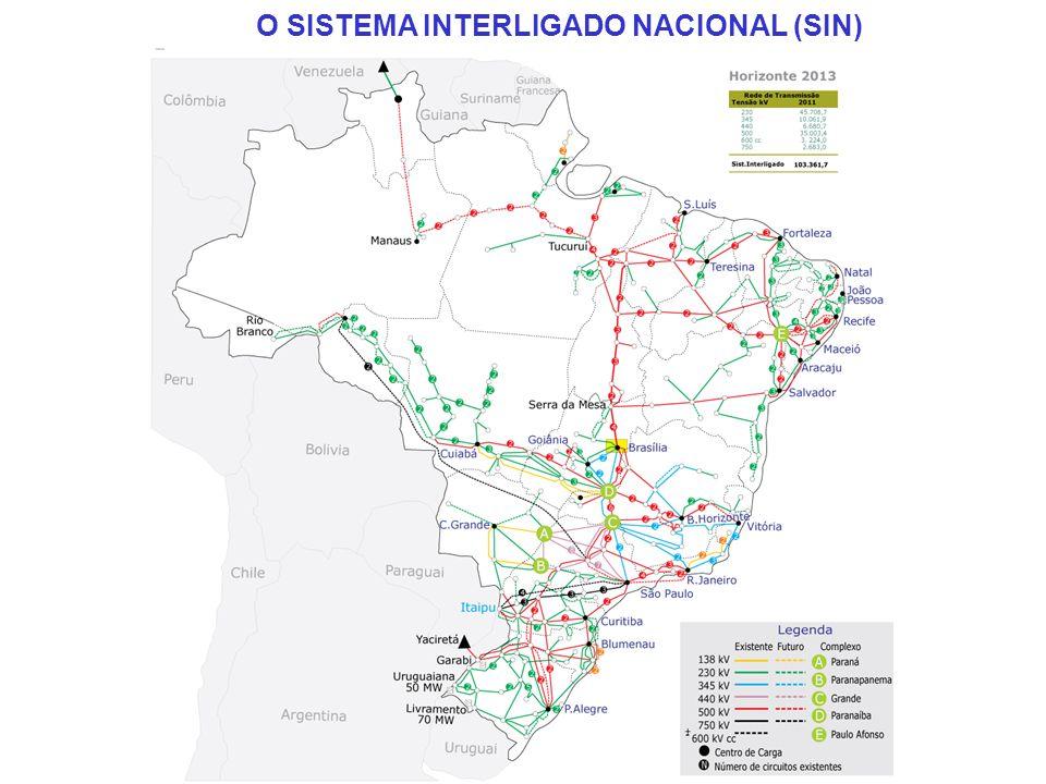 O SISTEMA INTERLIGADO NACIONAL (SIN)