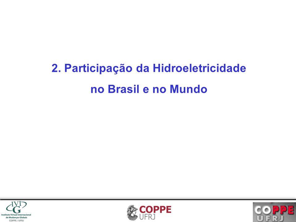 2. Participação da Hidroeletricidade