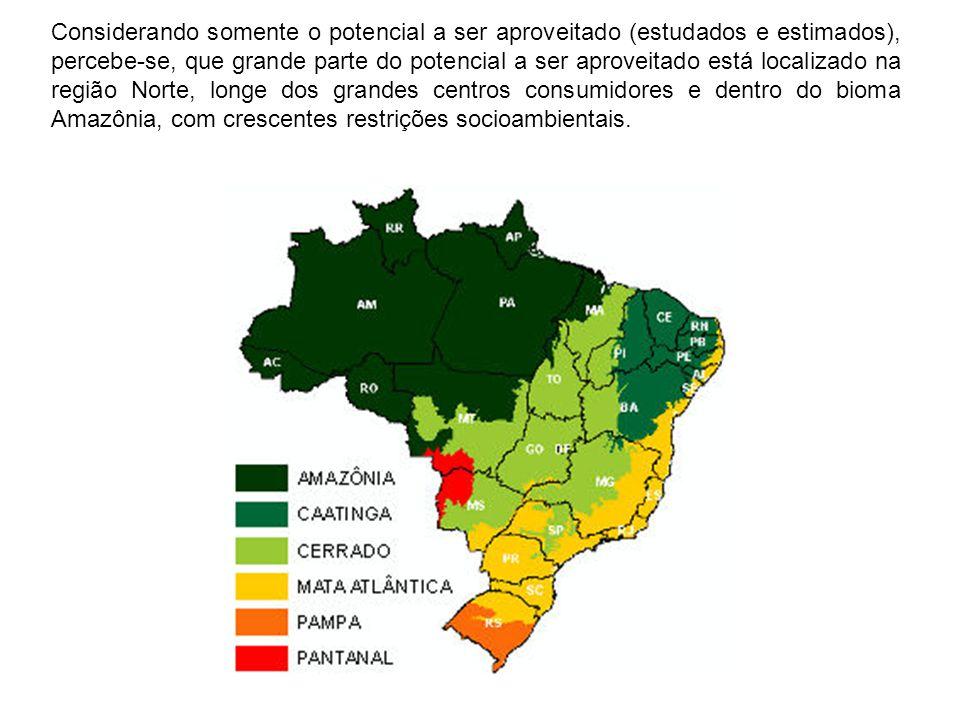 Considerando somente o potencial a ser aproveitado (estudados e estimados), percebe-se, que grande parte do potencial a ser aproveitado está localizado na região Norte, longe dos grandes centros consumidores e dentro do bioma Amazônia, com crescentes restrições socioambientais.