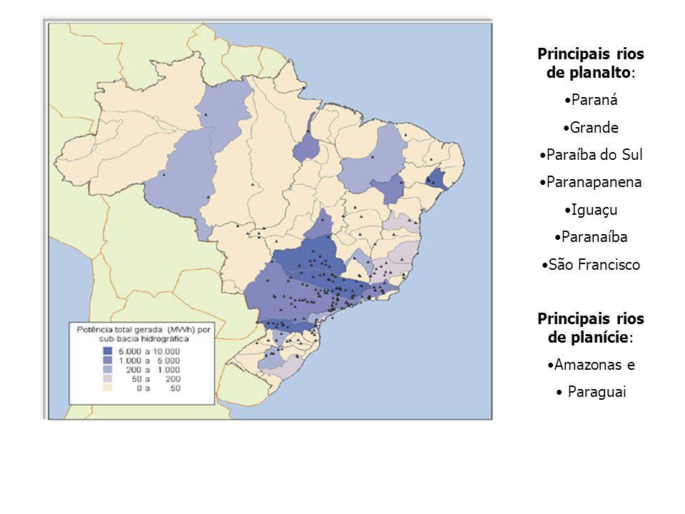 Principais rios de planalto: Paraná Grande Paraíba do Sul Paranapanena