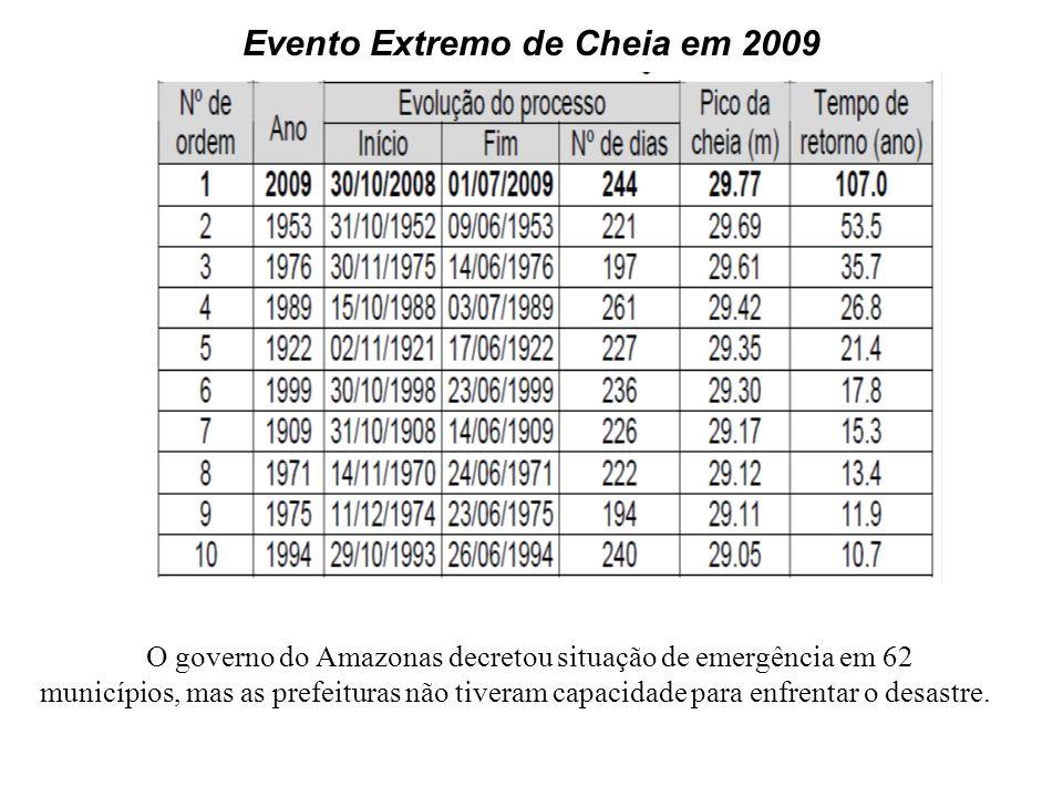 Evento Extremo de Cheia em 2009