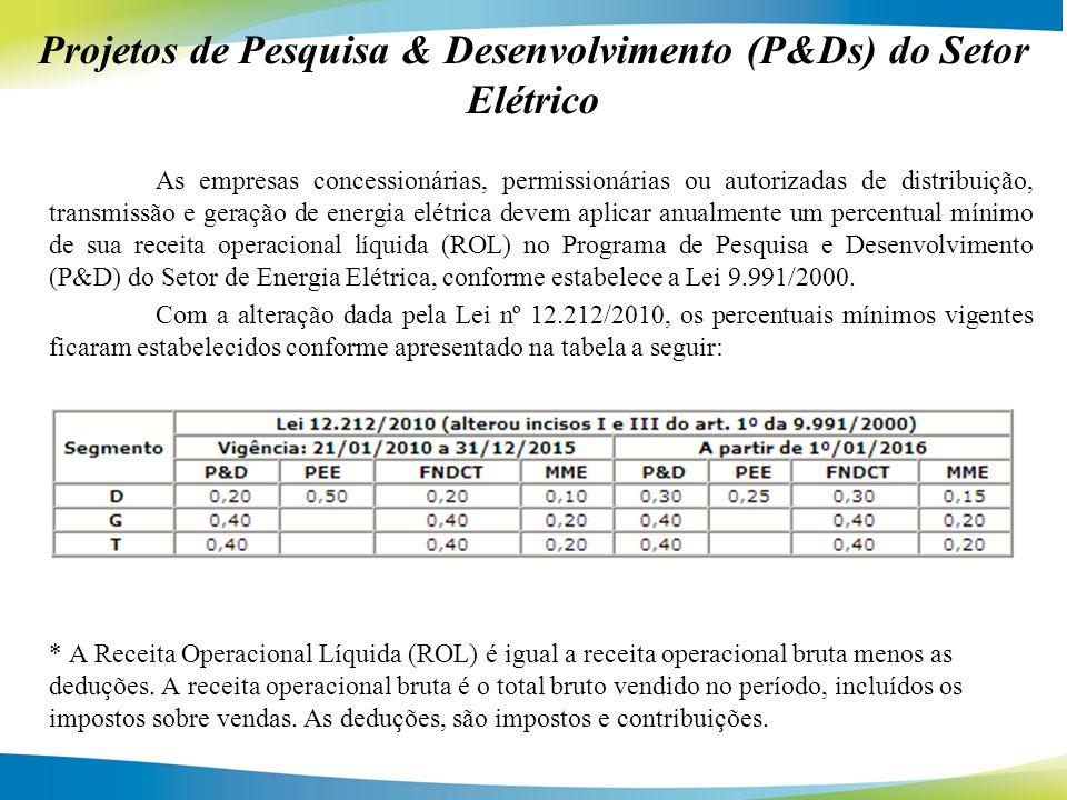 Projetos de Pesquisa & Desenvolvimento (P&Ds) do Setor Elétrico