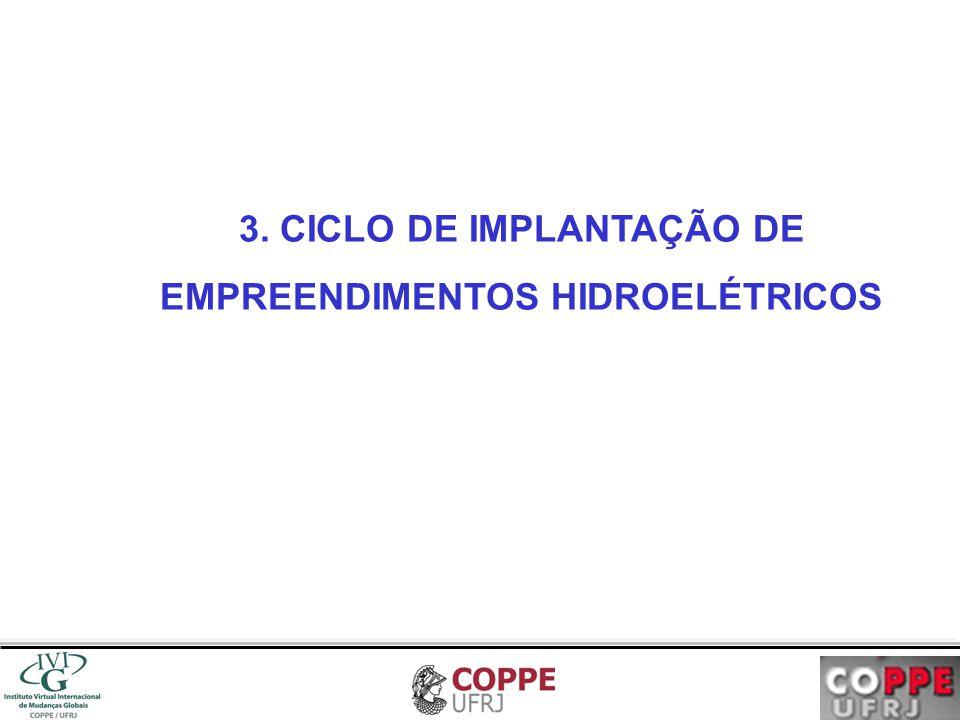 3. CICLO DE IMPLANTAÇÃO DE EMPREENDIMENTOS HIDROELÉTRICOS