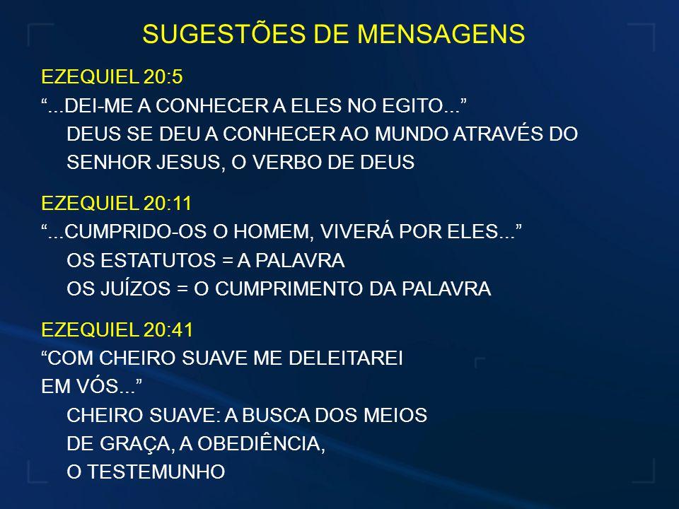 SUGESTÕES DE MENSAGENS