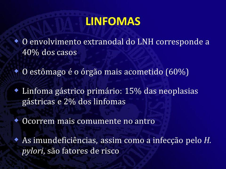 LINFOMAS O envolvimento extranodal do LNH corresponde a 40% dos casos