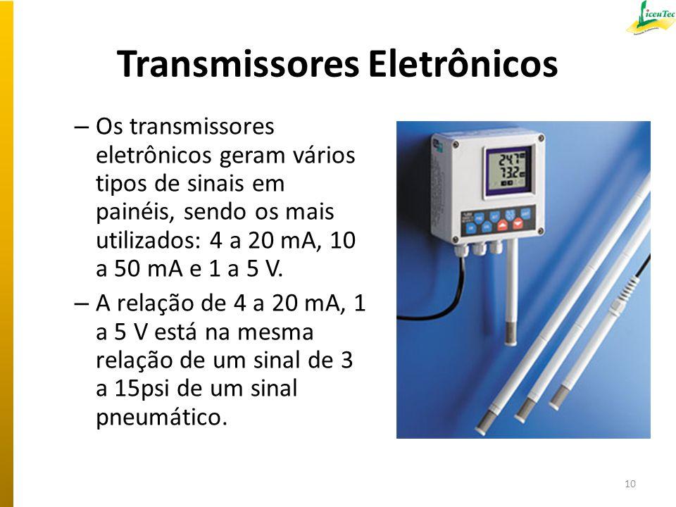 Transmissores Eletrônicos