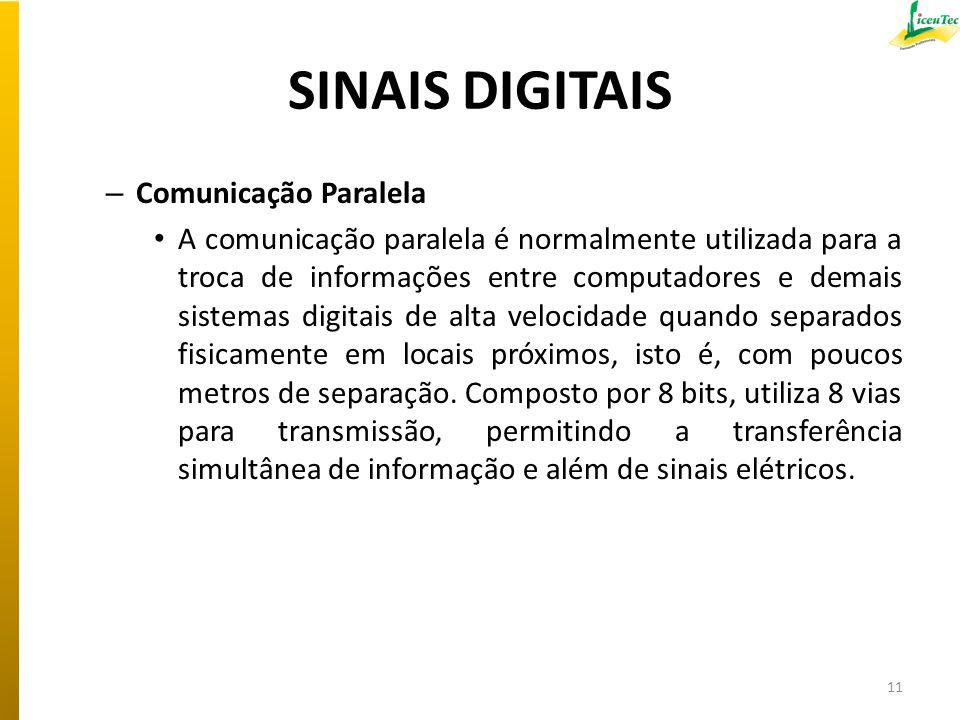 SINAIS DIGITAIS Comunicação Paralela