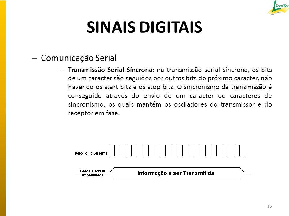 SINAIS DIGITAIS Comunicação Serial