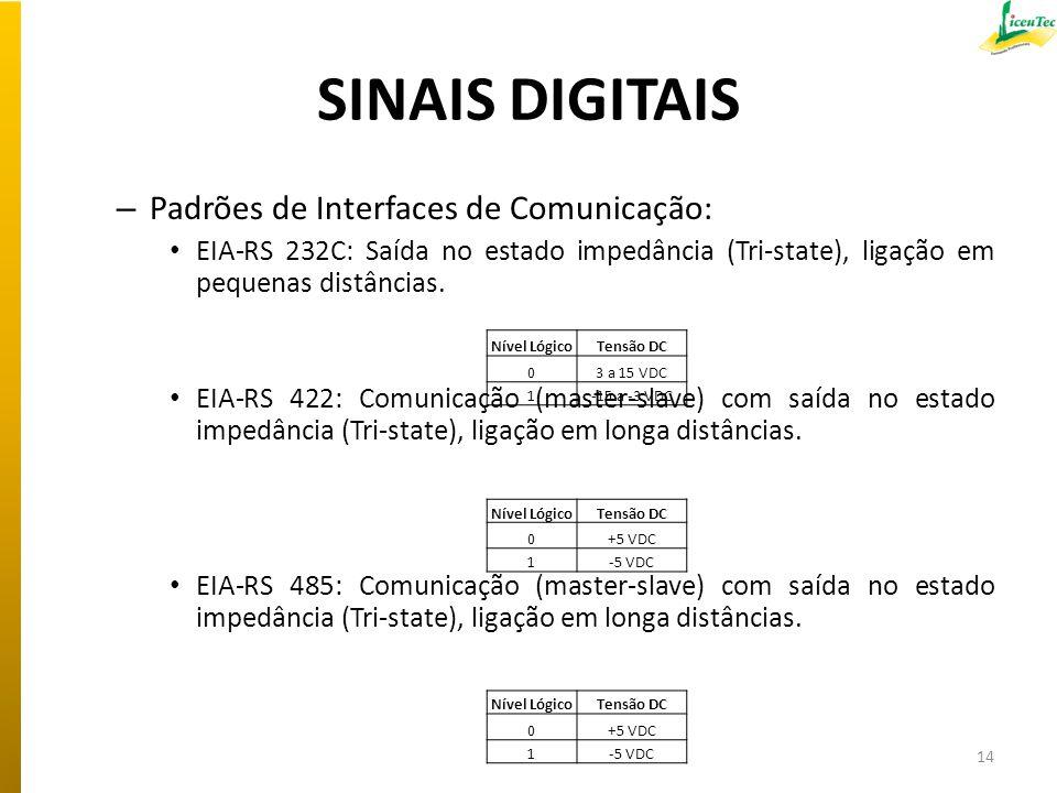 SINAIS DIGITAIS Padrões de Interfaces de Comunicação: