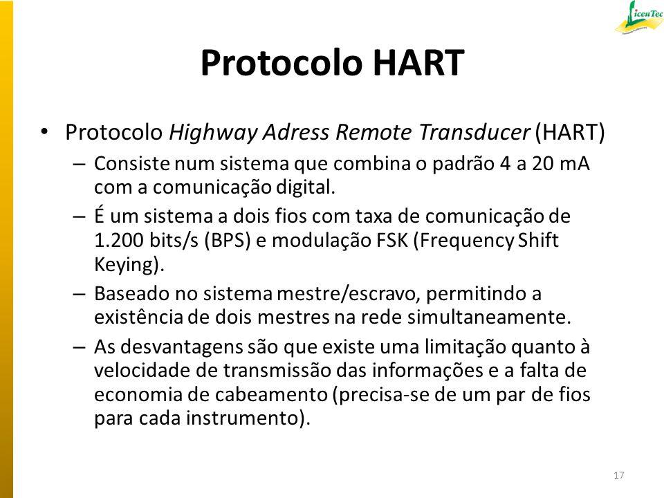 Protocolo HART Protocolo Highway Adress Remote Transducer (HART)