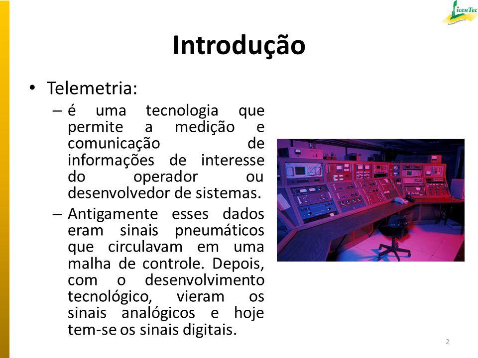 Introdução Telemetria: