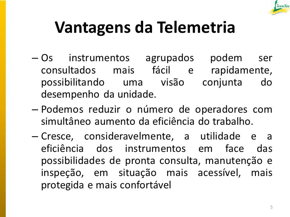Vantagens da Telemetria