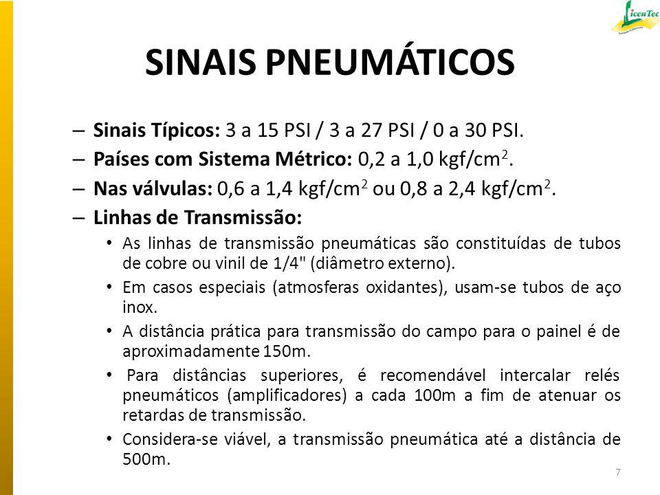 SINAIS PNEUMÁTICOS Sinais Típicos: 3 a 15 PSI / 3 a 27 PSI / 0 a 30 PSI. Países com Sistema Métrico: 0,2 a 1,0 kgf/cm2.