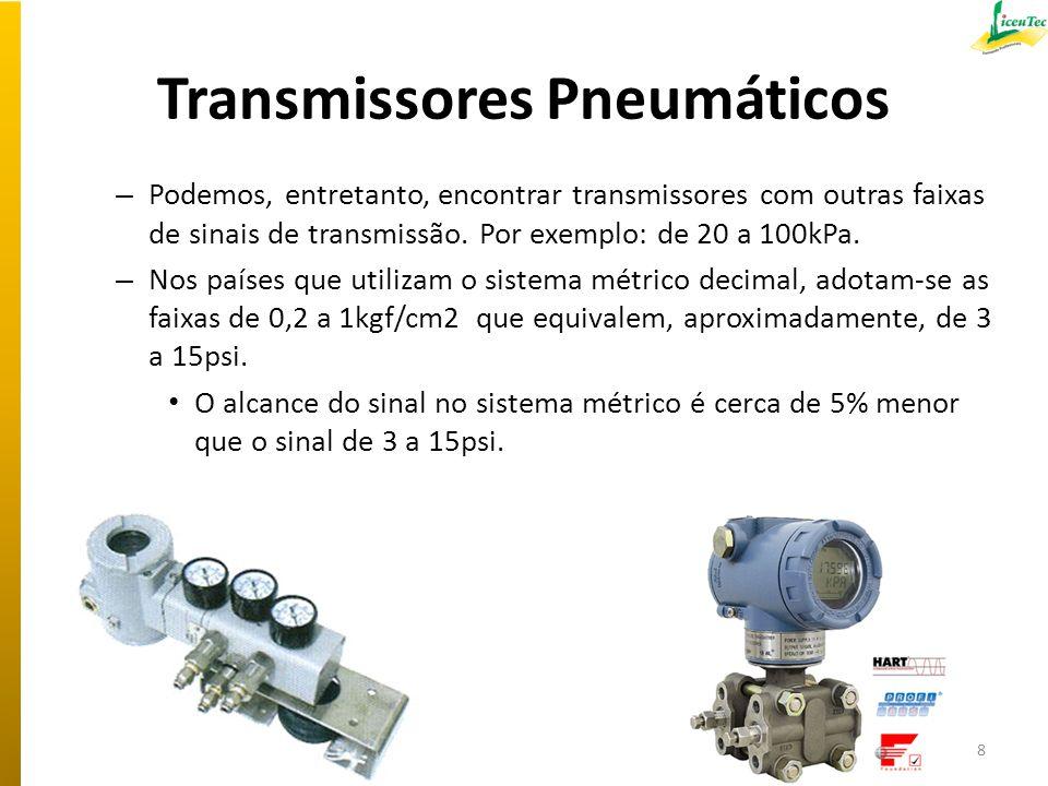 Transmissores Pneumáticos