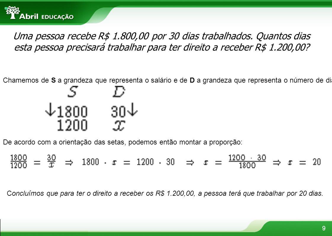 Uma pessoa recebe R$ 1. 800,00 por 30 dias trabalhados