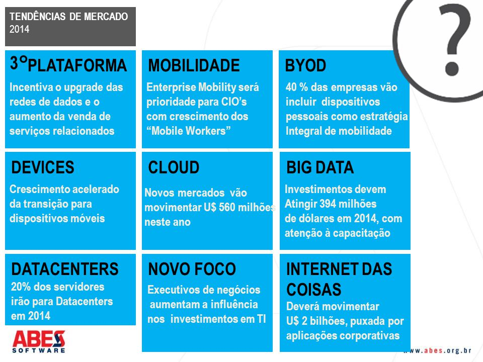 3° PLATAFORMA MOBILIDADE BYOD DEVICES CLOUD BIG DATA DATACENTERS