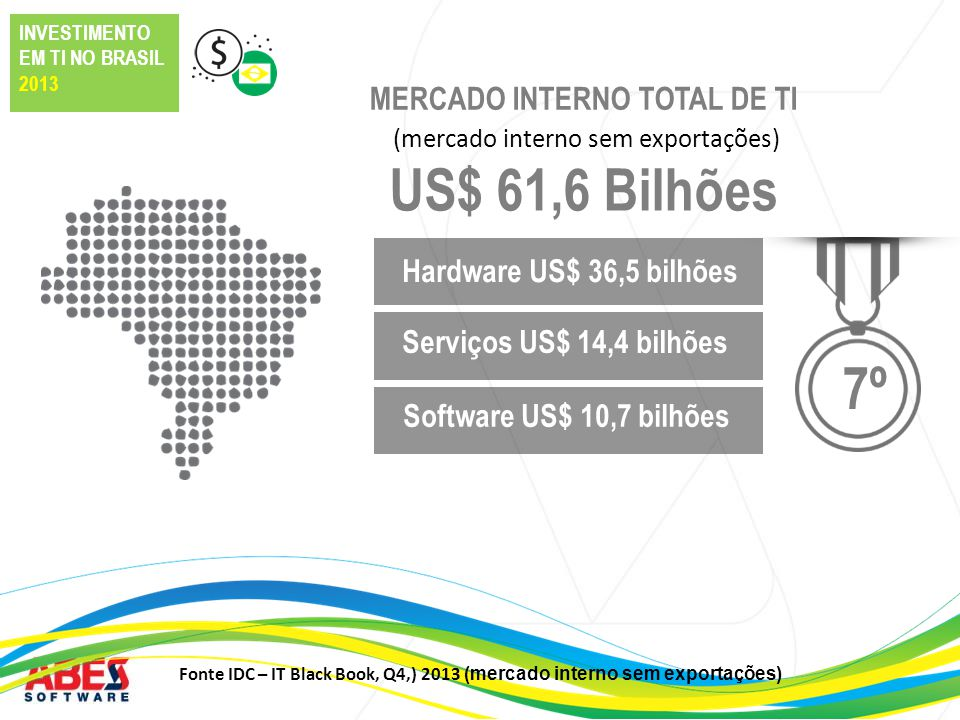 MERCADO INTERNO TOTAL DE TI