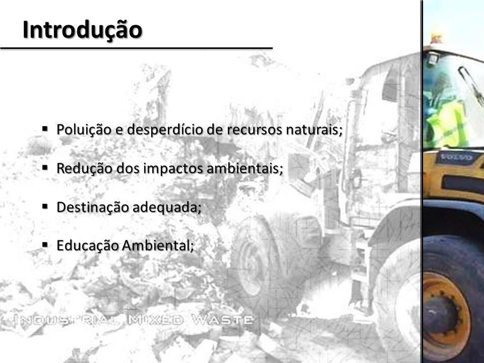 Introdução Poluição e desperdício de recursos naturais;