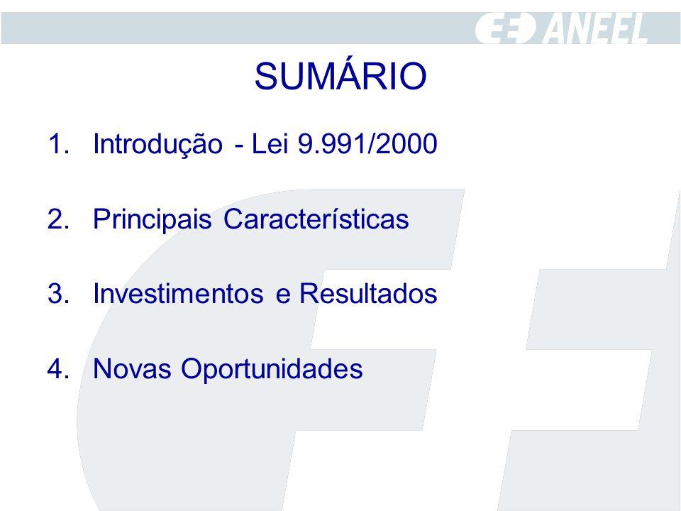 SUMÁRIO Introdução - Lei 9.991/2000 Principais Características