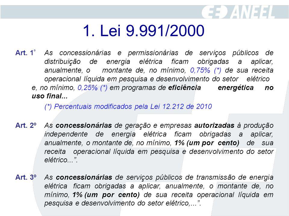1. Lei 9.991/2000