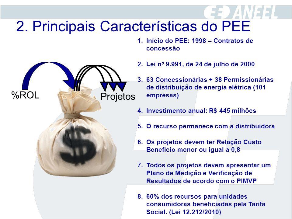 2. Principais Características do PEE