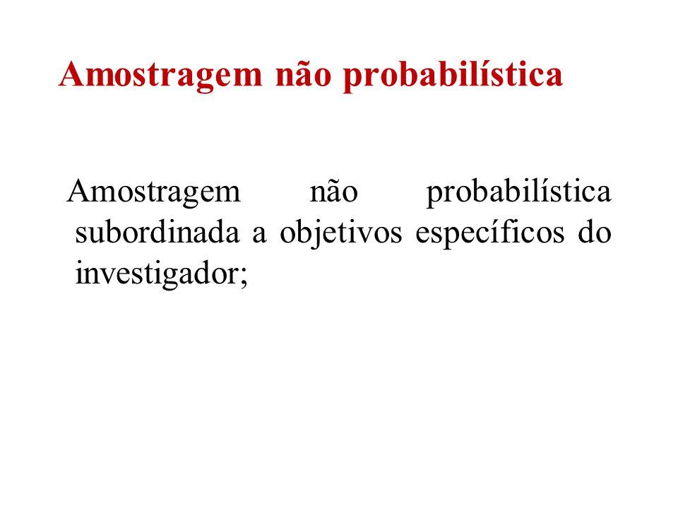 Amostragem não probabilística
