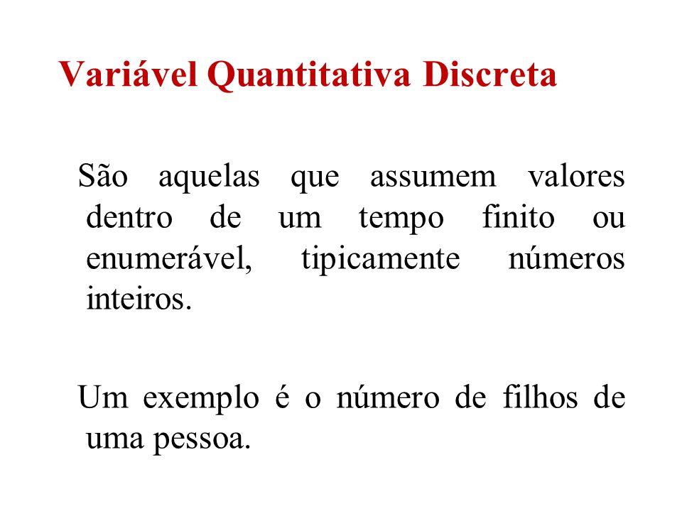 Variável Quantitativa Discreta