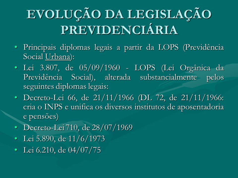 EVOLUÇÃO DA LEGISLAÇÃO PREVIDENCIÁRIA