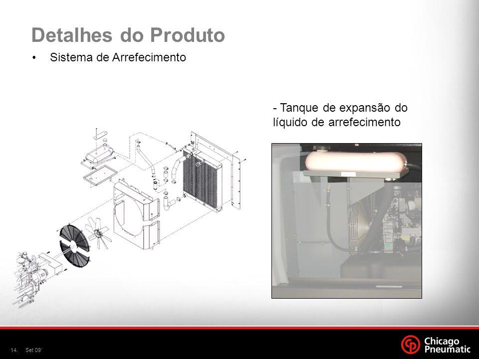 Detalhes do Produto Sistema de Arrefecimento
