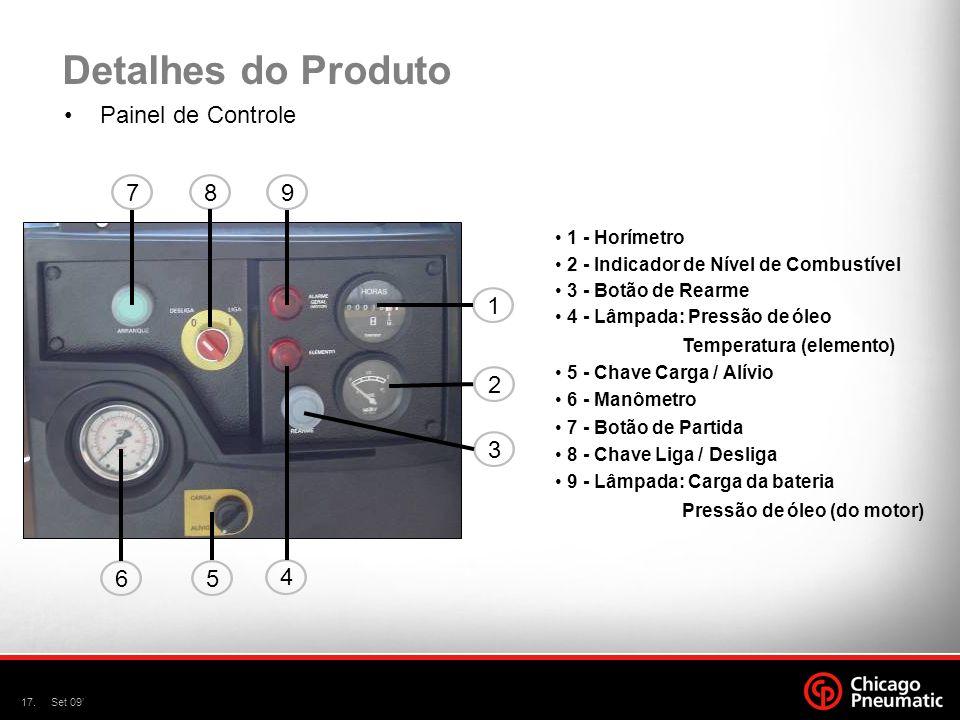Detalhes do Produto Painel de Controle 7 8 9 1 2 3 6 5 4 1 - Horímetro
