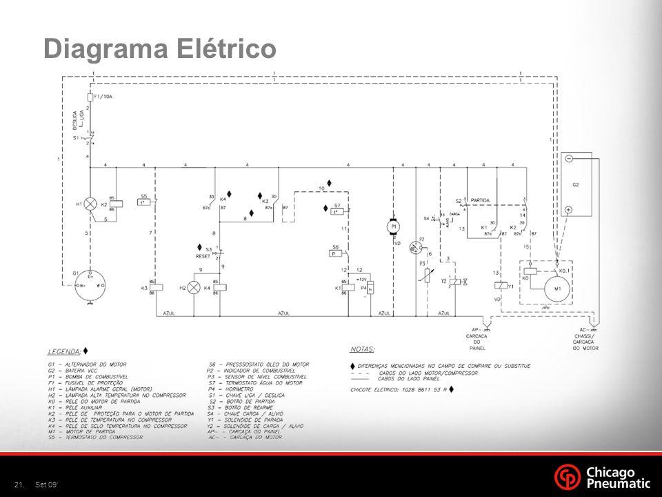 Diagrama Elétrico Set 09'