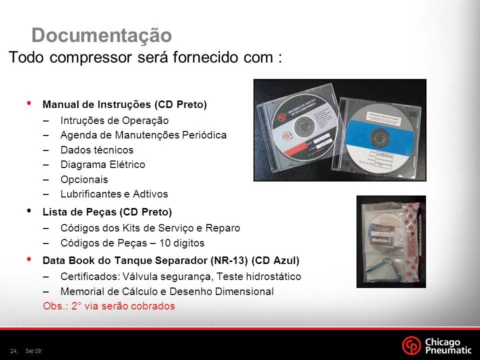 Documentação Todo compressor será fornecido com :
