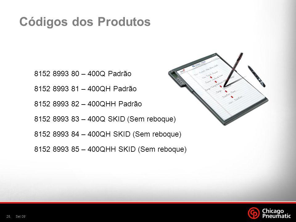 Códigos dos Produtos 8152 8993 80 – 400Q Padrão