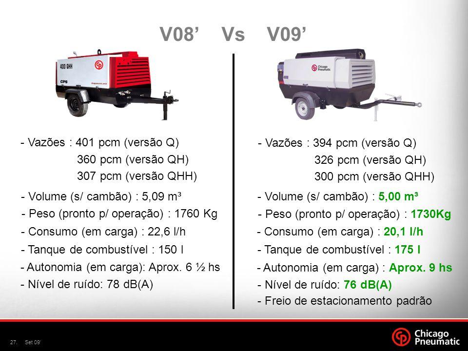 V08' Vs V09' Vazões : 401 pcm (versão Q) 360 pcm (versão QH)
