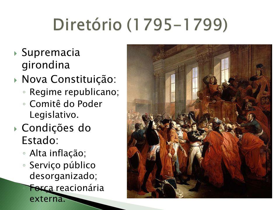 Diretório (1795-1799) Supremacia girondina Nova Constituição: