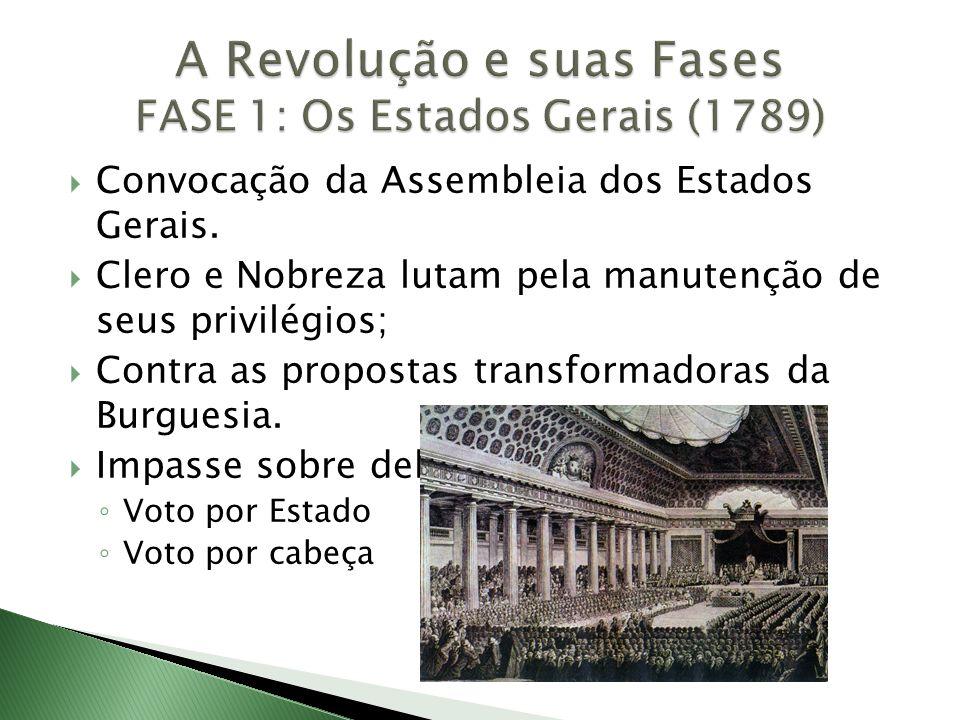A Revolução e suas Fases FASE 1: Os Estados Gerais (1789)